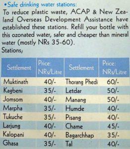 Annapurna Circuit: Preisliste der Safe-Water-Drinking-Stations