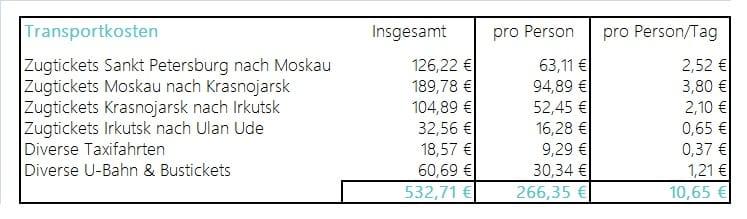 Russland Kosten: Transportkosten
