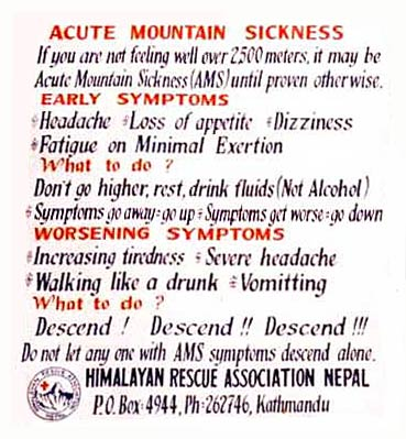 Annapurna Circuit: Höhenkrankheit Infotafel Trekker