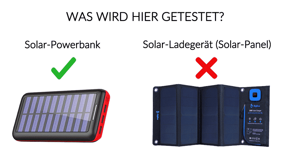 Solar Powerbank Test: Infografik
