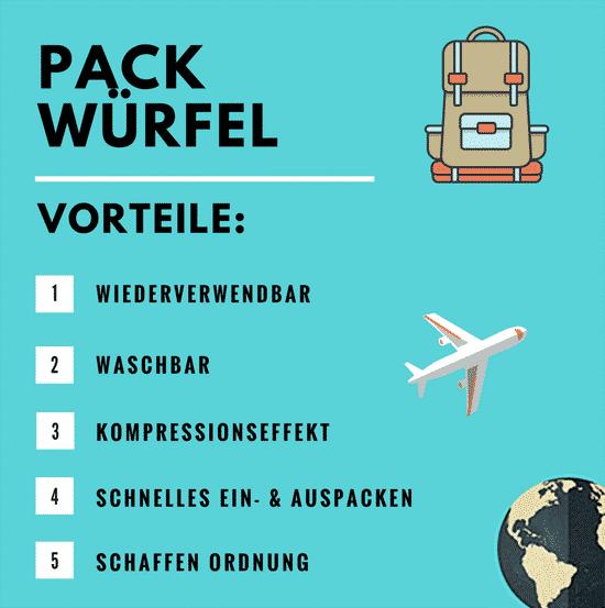 Packwürfel: Packsysteme Infografik - Kleidertaschen als Wäschebeutel und Kofferorganizer für Klamotten