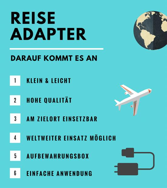 Reiseadapter: Reisestecker Infografik - Adapter Spannungswandler Ladegeräte