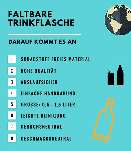 Faltbare Trinkflasche: Infografik - Wasserflasche wiederverwendbar Isolierflasche Faltbecher Silikon