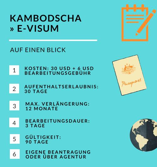 Kambodscha Visum: E-Visum Infografik - Einreisebestimmungen, Visa und Visabeantragung