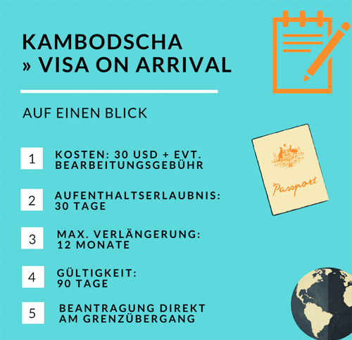 Visum Kambodscha: Visa on Arrival Infografik - Einreisebestimmungen eVisum