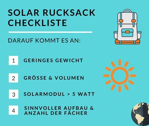 Solar Rucksack: Infografik - Solarladegeräte SunPower Akku, Ladegerät Solarrucksack