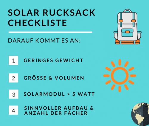 Solar Rucksack: Infografik - Solarladegeräte SunPower Akku