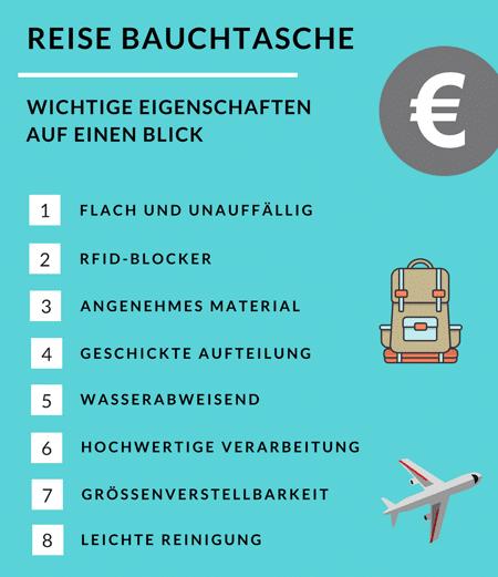 Reise Bauchtasche: Infografik
