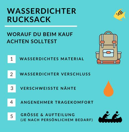 Wasserdichter Rucksack: Infografik