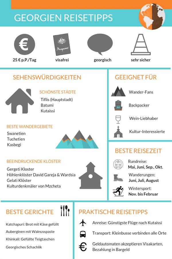 Georgien: Infografik Reise