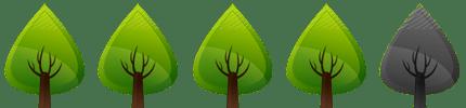 4 Sterne Nachhaltigkeit Index