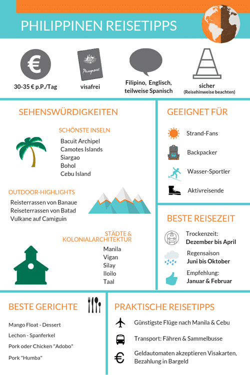 Philippinen Backpacking: Infografik, Reisetipps