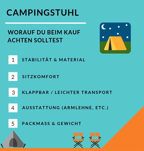 Campingstuhl: Infografik