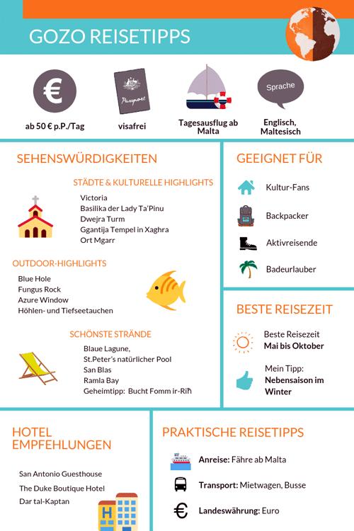 Infografik Gozo Reisetipps